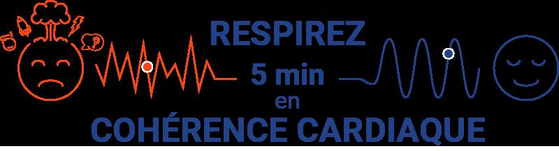 Respirez 5 min en cohérence cardiaque