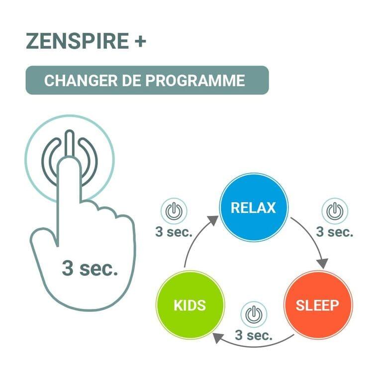 Zenspir + changer de programme